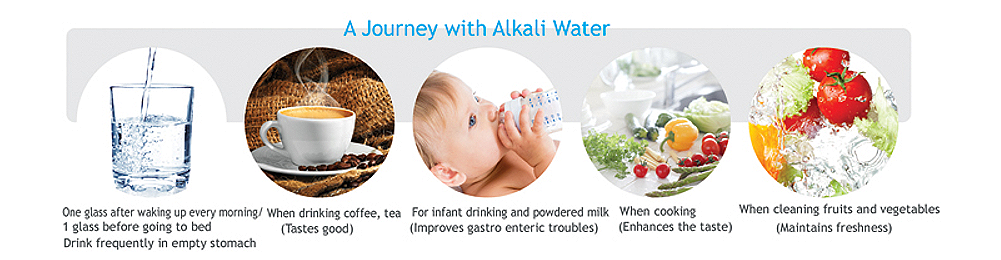 a journey with Alkaline Water.png