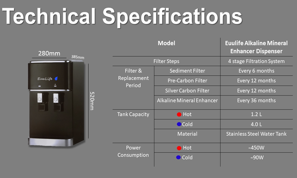 Alkaline technical specification.jpg