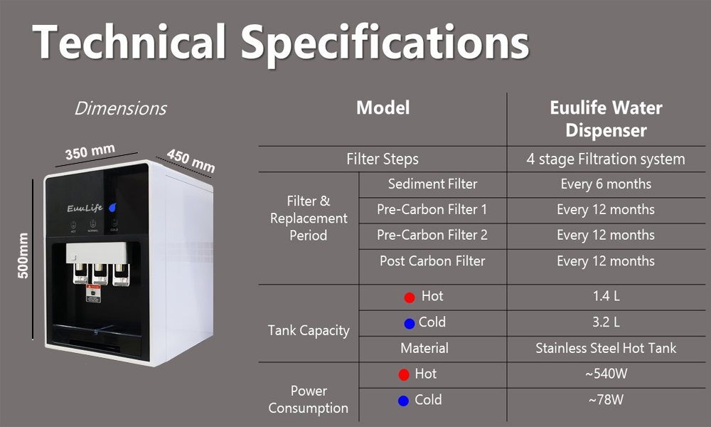technical specification for water dispenser